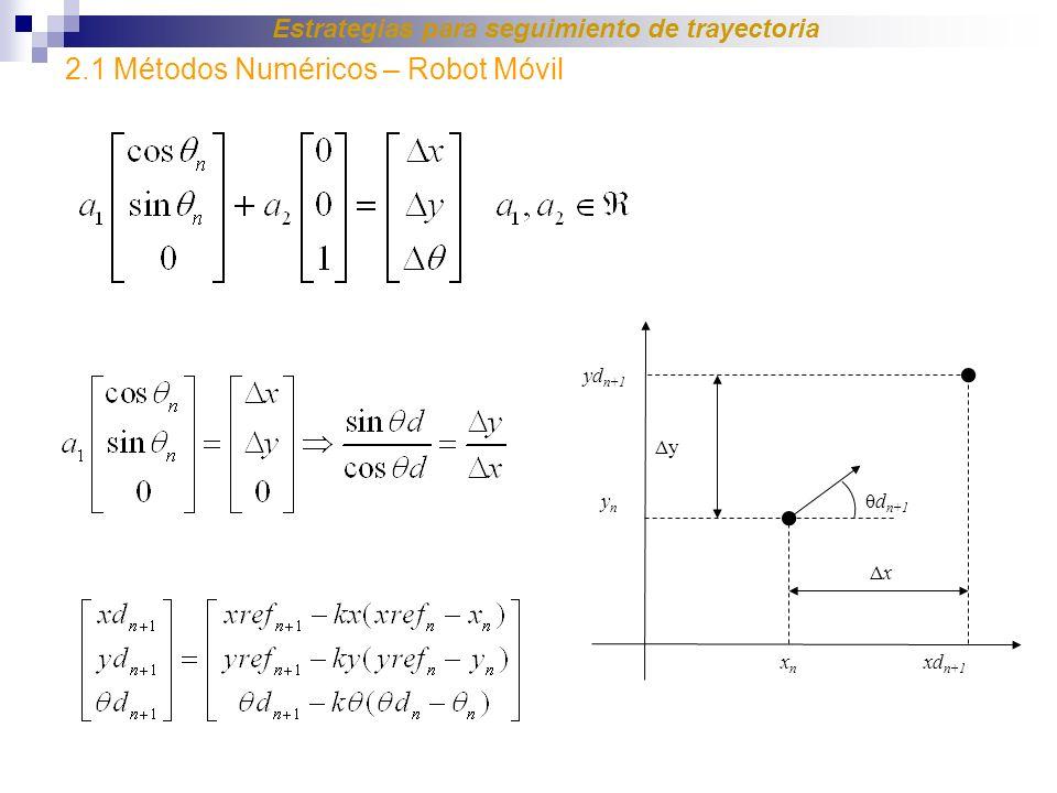 xnxn ynyn xd n+1 yd n+1 ΔxΔx Δy θd n+1 Estrategias para seguimiento de trayectoria 2.1 Métodos Numéricos – Robot Móvil