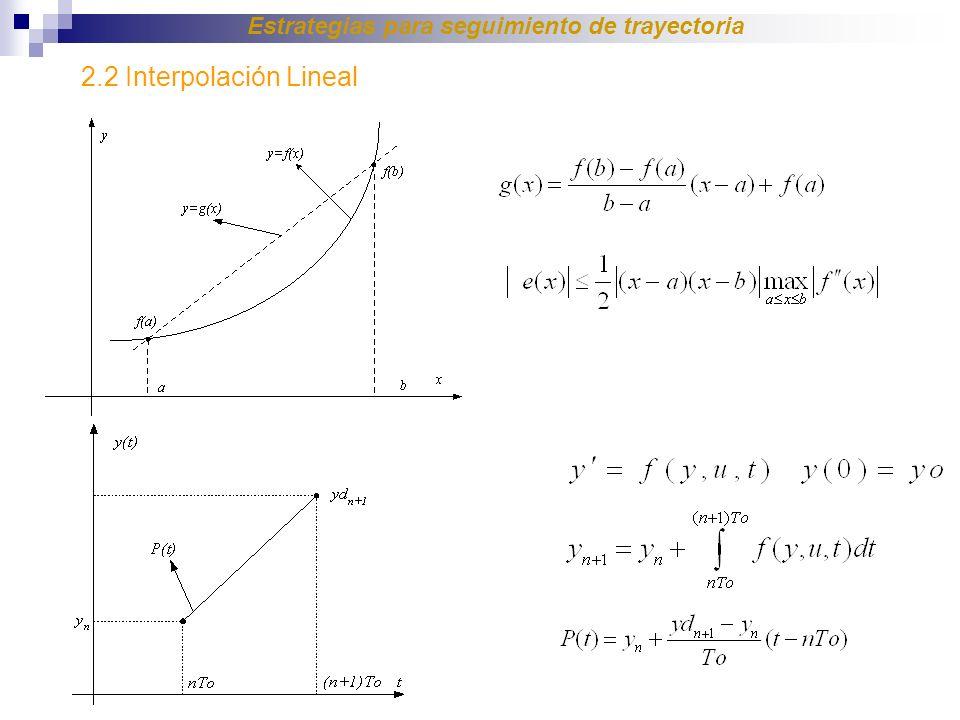 2.2 Interpolación Lineal