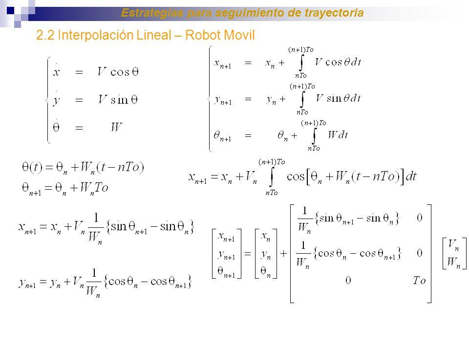 Estrategias para seguimiento de trayectoria 2.2 Interpolación Lineal – Robot Movil