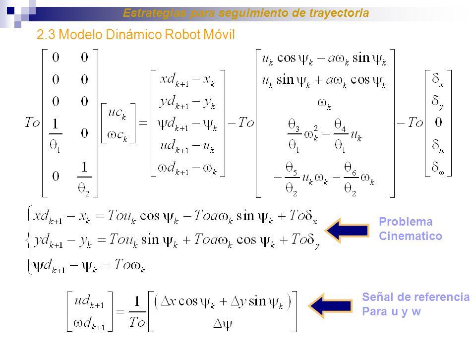Estrategias para seguimiento de trayectoria Problema Cinematico Señal de referencia Para u y w 2.3 Modelo Dinámico Robot Móvil