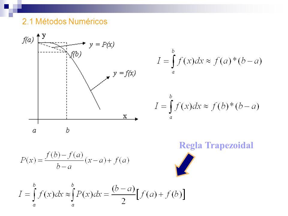 2.1 Métodos Numéricos Regla Trapezoidal