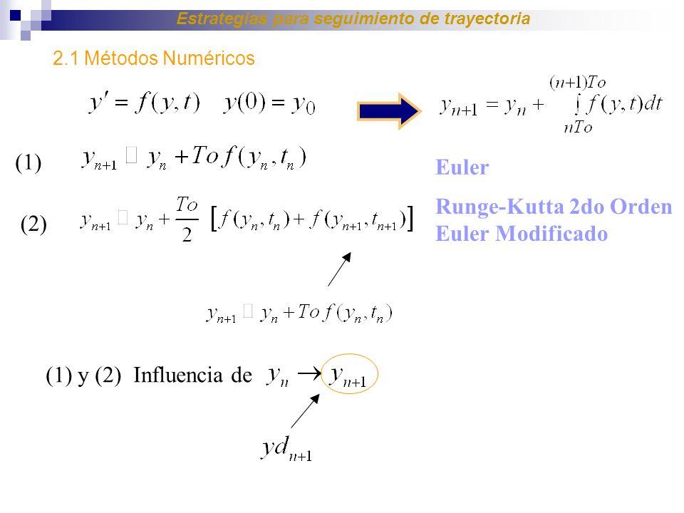 Euler Runge-Kutta 2do Orden Euler Modificado (1) (2) (1) y (2) Influencia de 2.1 Métodos Numéricos Estrategias para seguimiento de trayectoria