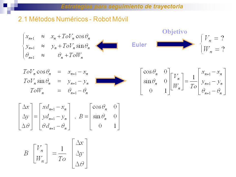2.1 Métodos Numéricos - Robot Móvil Estrategias para seguimiento de trayectoria Euler Objetivo
