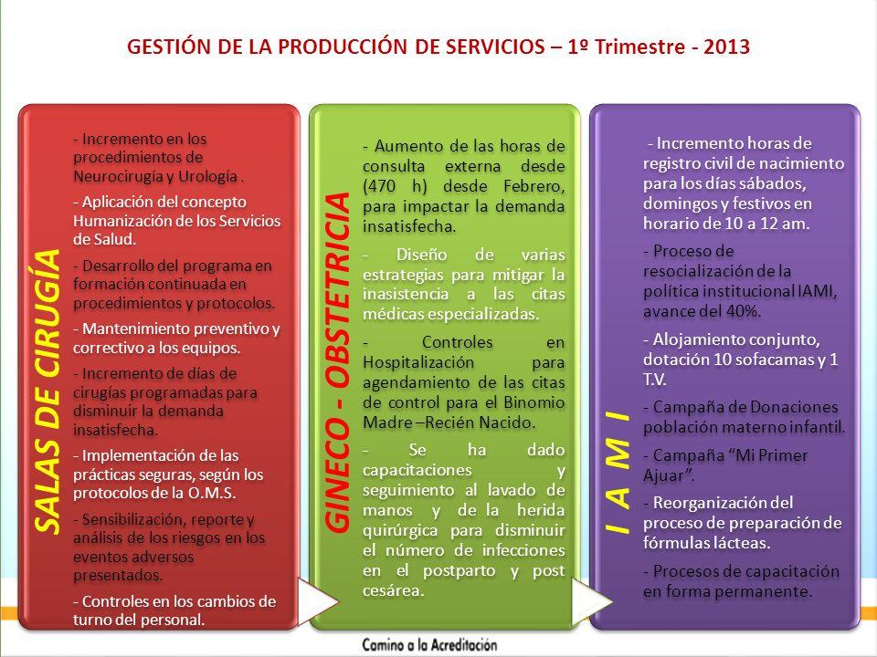 SALAS DE CIRUGÍA - Incremento en los procedimientos de Neurocirugía y Urología.