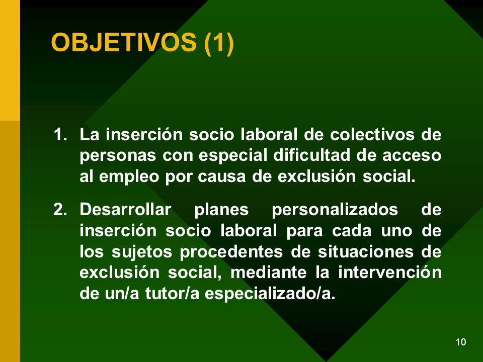 10 OBJETIVOS (1) 1.La inserción socio laboral de colectivos de personas con especial dificultad de acceso al empleo por causa de exclusión social.
