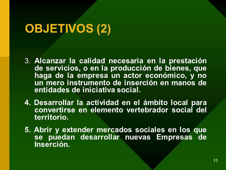 11 OBJETIVOS (2) 3.