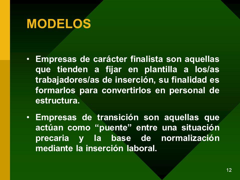 12 MODELOS Empresas de carácter finalista son aquellas que tienden a fijar en plantilla a los/as trabajadores/as de inserción, su finalidad es formarlos para convertirlos en personal de estructura.