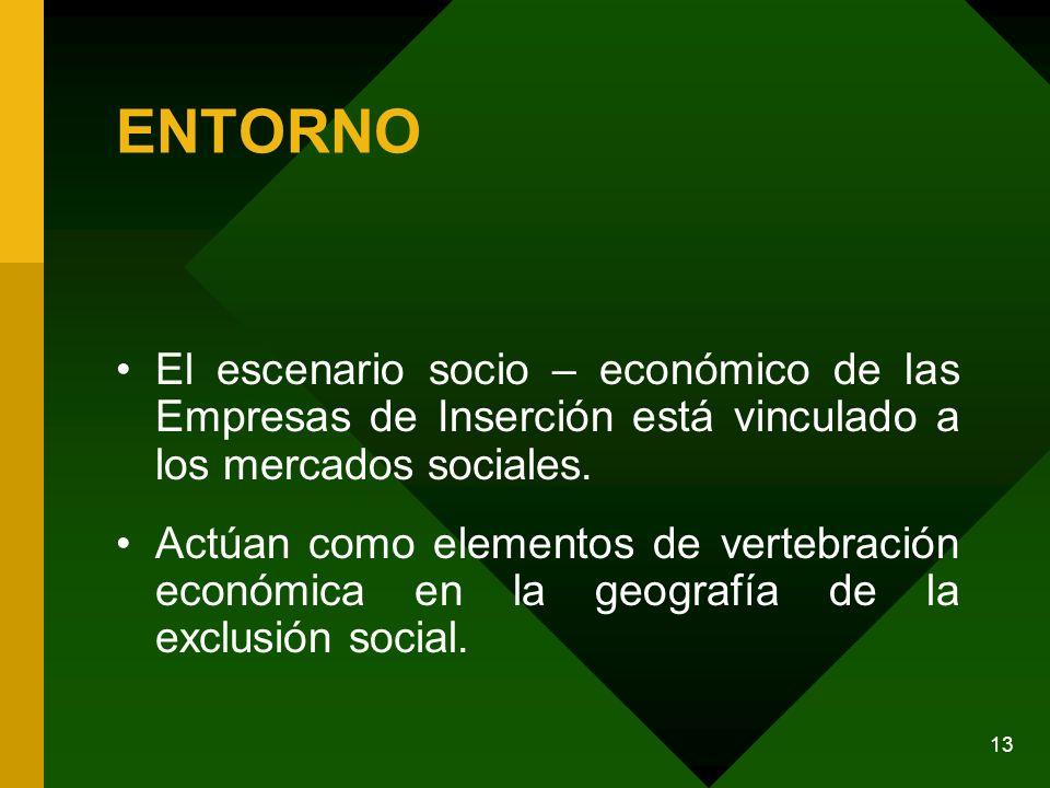 13 ENTORNO El escenario socio – económico de las Empresas de Inserción está vinculado a los mercados sociales.
