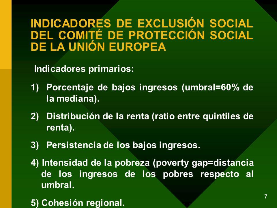 7 INDICADORES DE EXCLUSIÓN SOCIAL DEL COMITÉ DE PROTECCIÓN SOCIAL DE LA UNIÓN EUROPEA Indicadores primarios: 1)Porcentaje de bajos ingresos (umbral=60% de la mediana).