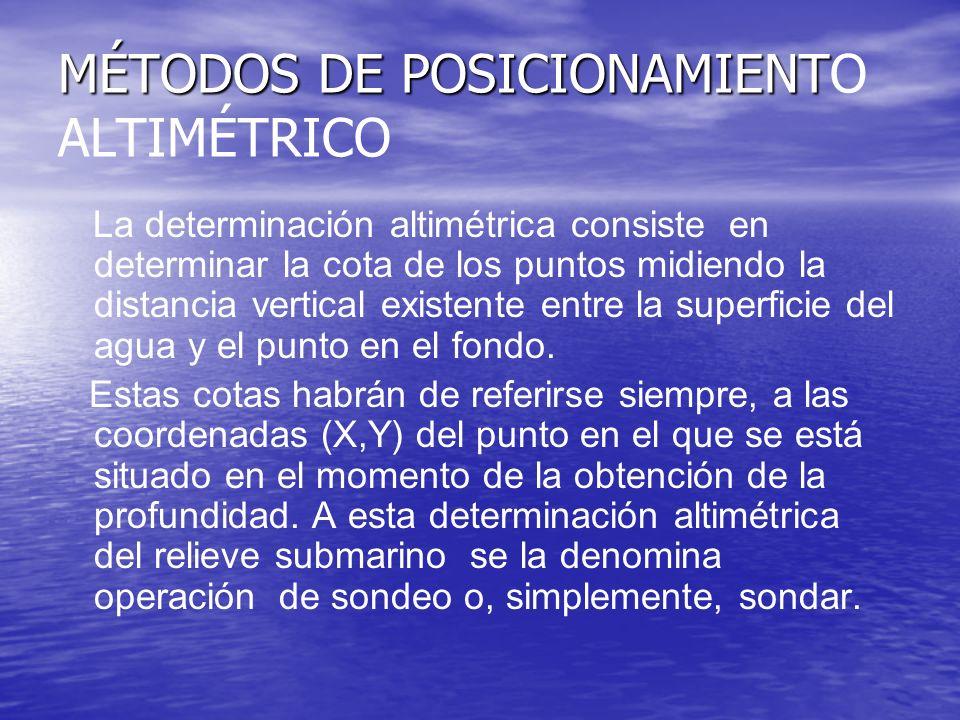 MÉTODOS DE POSICIONAMIENT MÉTODOS DE POSICIONAMIENTO ALTIMÉTRICO La determinación altimétrica consiste en determinar la cota de los puntos midiendo la distancia vertical existente entre la superficie del agua y el punto en el fondo.