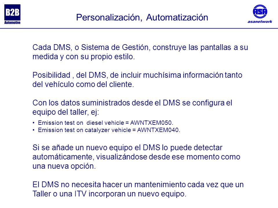 Personalización, Automatización Cada DMS, o Sistema de Gestión, construye las pantallas a su medida y con su propio estilo.