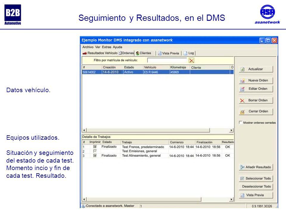 Seguimiento y Resultados, en el DMS Datos vehículo.
