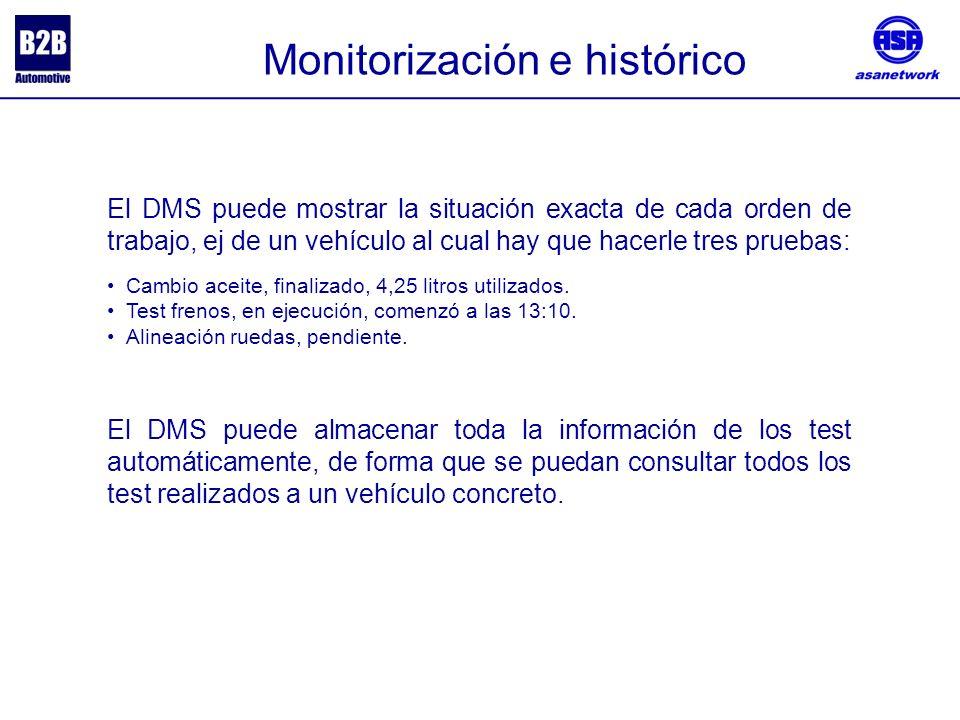 Monitorización e histórico El DMS puede mostrar la situación exacta de cada orden de trabajo, ej de un vehículo al cual hay que hacerle tres pruebas: Cambio aceite, finalizado, 4,25 litros utilizados.