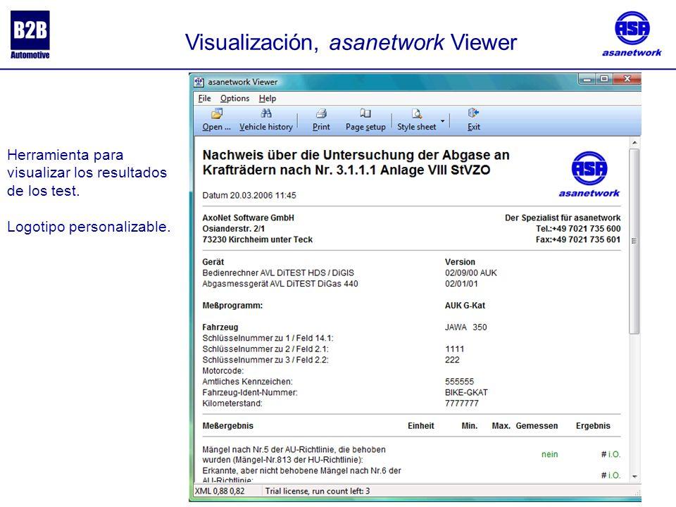 Visualización, asanetwork Viewer Herramienta para visualizar los resultados de los test.