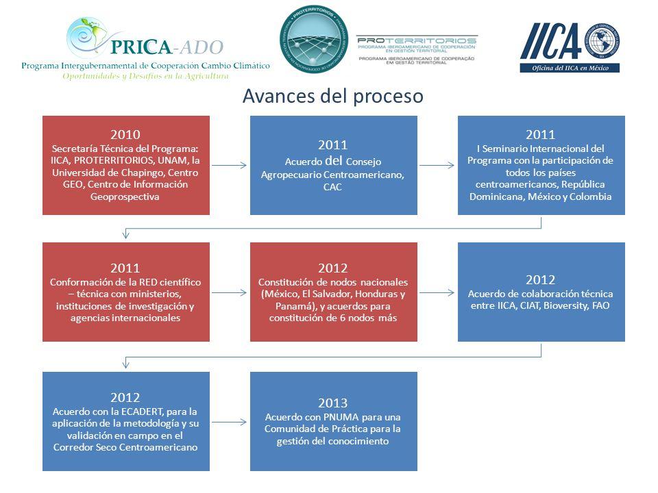 2010 Secretaría Técnica del Programa: IICA, PROTERRITORIOS, UNAM, la Universidad de Chapingo, Centro GEO, Centro de Información Geoprospectiva 2011 Ac