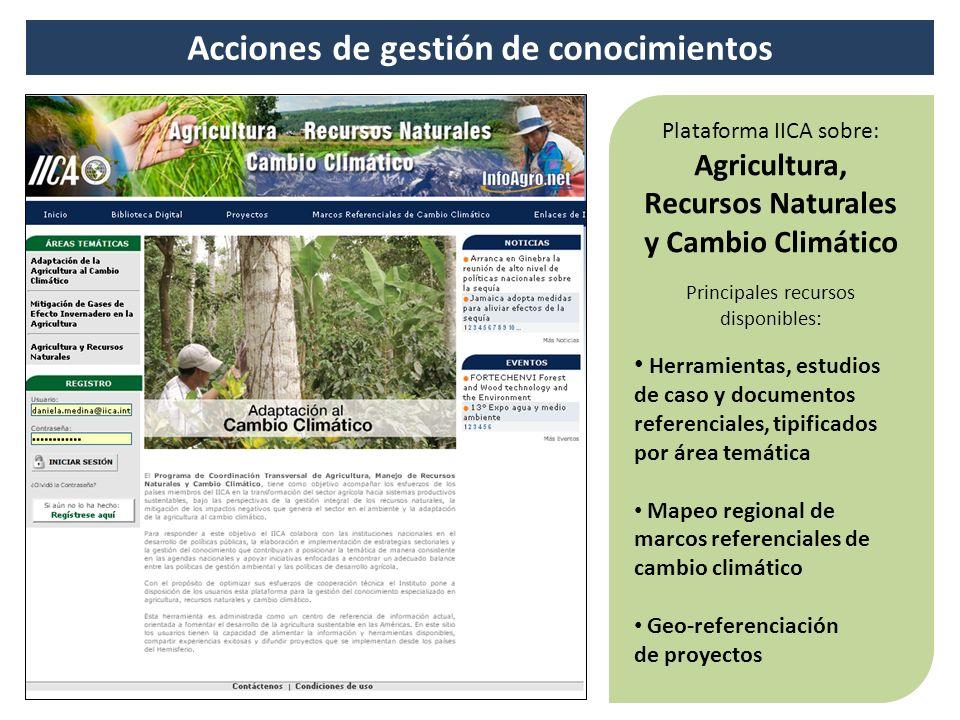 Acciones de gestión de conocimientos Plataforma IICA sobre: Agricultura, Recursos Naturales y Cambio Climático Principales recursos disponibles: Herra