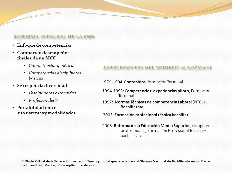 [1] [1] Diario Oficial de la Federación. Acuerdo Núm. 442 por el que se establece el Sistema Nacional de Bachillerato en un Marco de Diversidad, Méxic
