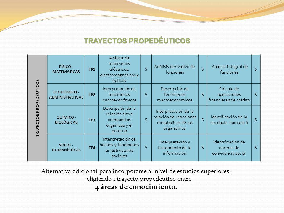 Alternativa adicional para incorporarse al nivel de estudios superiores, eligiendo 1 trayecto propedéutico entre 4 áreas de conocimiento. TRAYECTOS PR