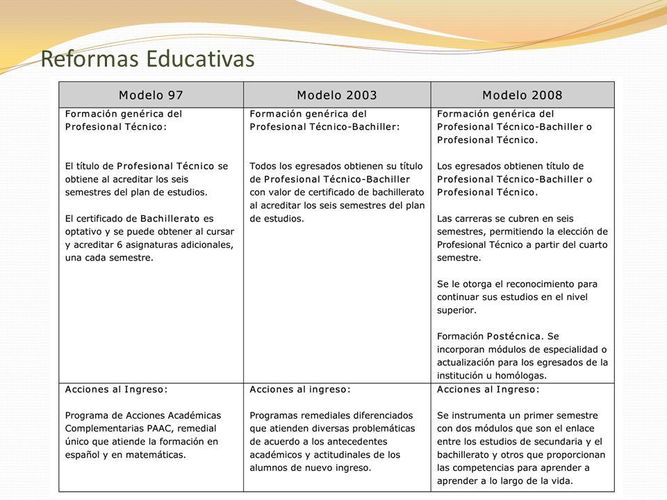 Alternativa adicional para incorporarse al nivel de estudios superiores, eligiendo 1 trayecto propedéutico entre 4 áreas de conocimiento.