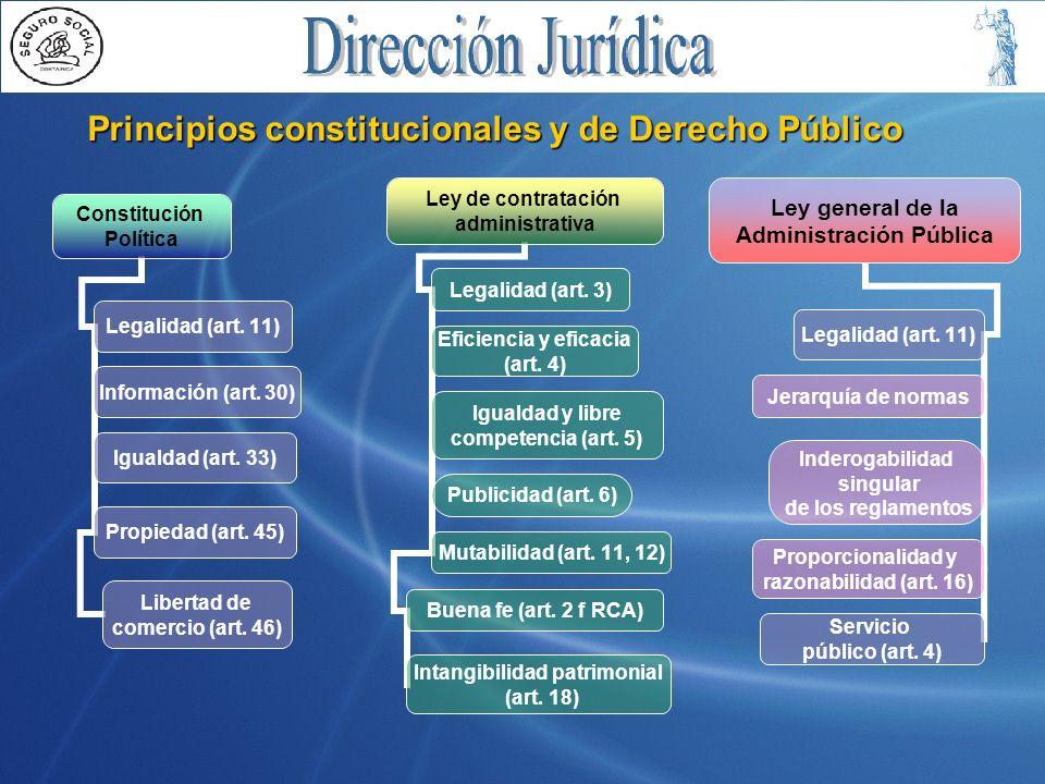 Principios constitucionales y de Derecho Público Constitución Política Legalidad (art.