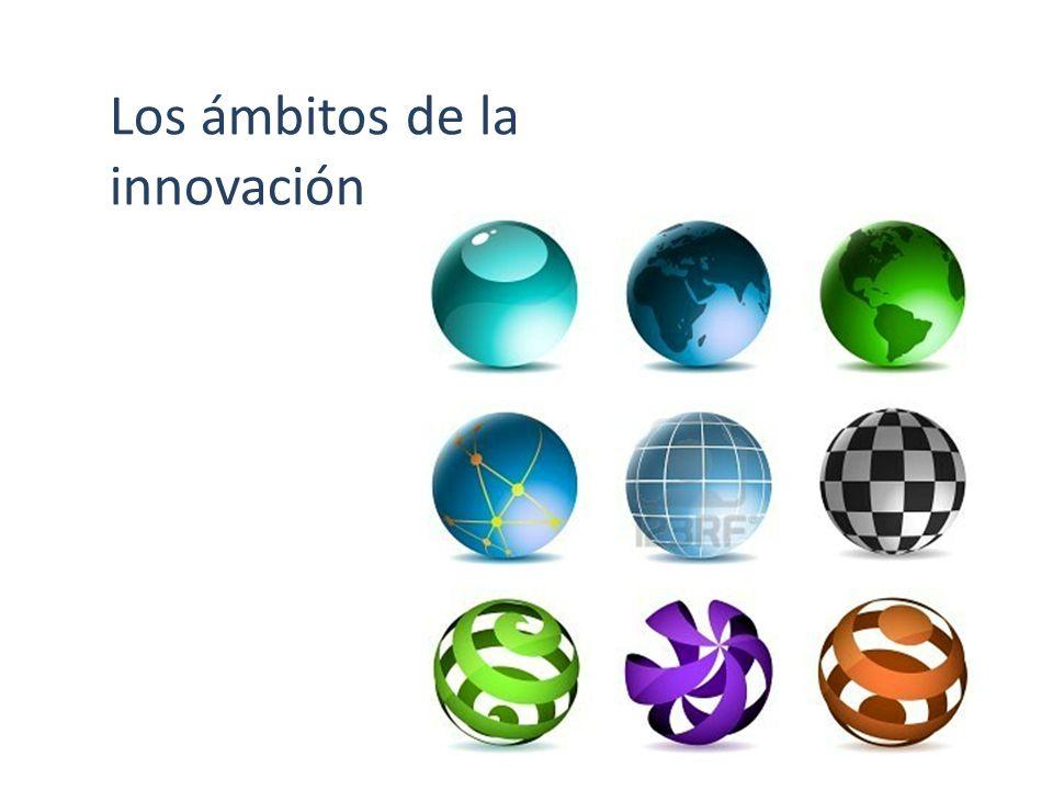Los ámbitos de la innovación