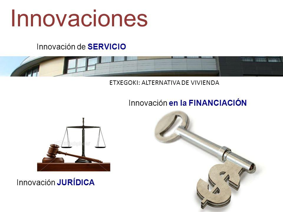Innovación de SERVICIO Innovaciones Innovación JURÍDICA ETXEGOKI: ALTERNATIVA DE VIVIENDA Innovación en la FINANCIACIÓN