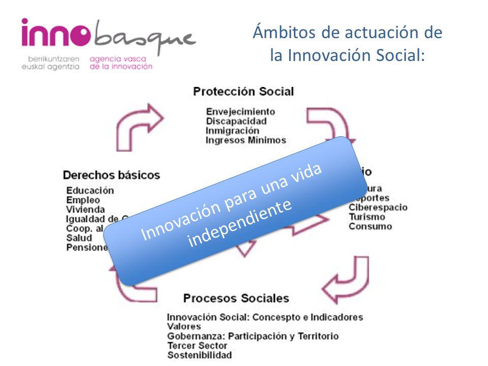 Ámbitos de actuación de la Innovación Social: Innovación para una vida independiente
