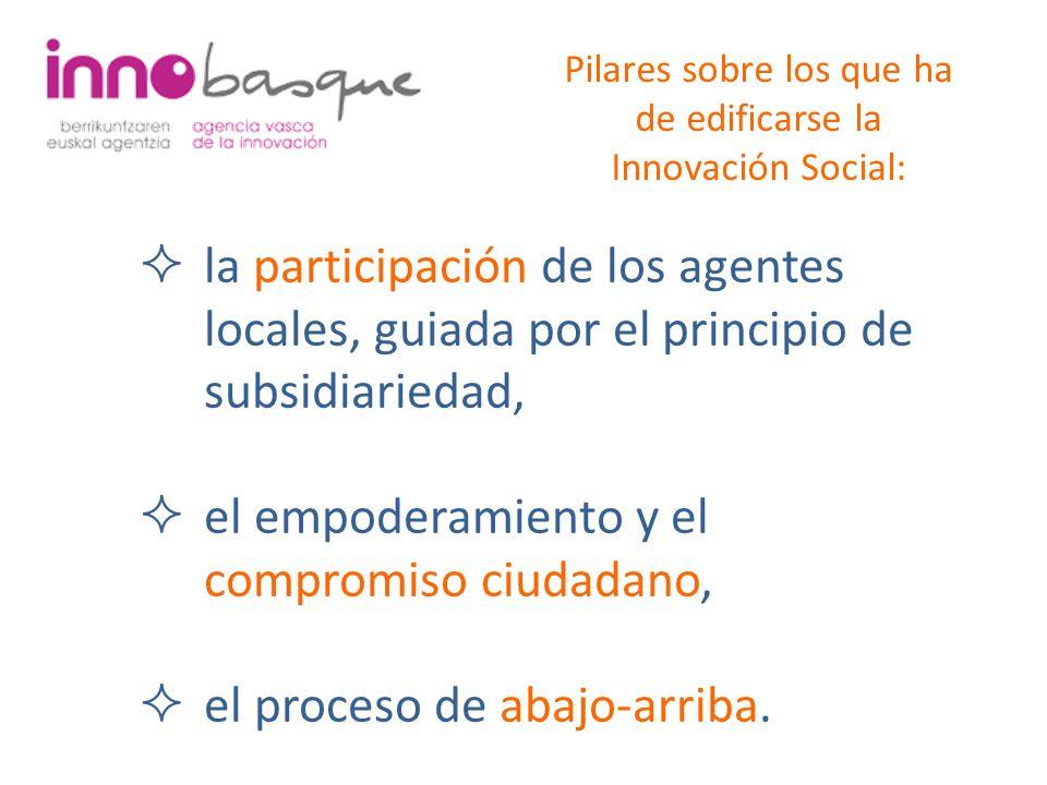 la participación de los agentes locales, guiada por el principio de subsidiariedad, el empoderamiento y el compromiso ciudadano, el proceso de abajo-arriba.