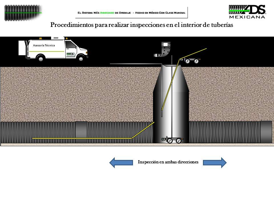 Asesoría Técnica Procedimientos para realizar inspecciones en el interior de tuberías Inspección en ambas direcciones