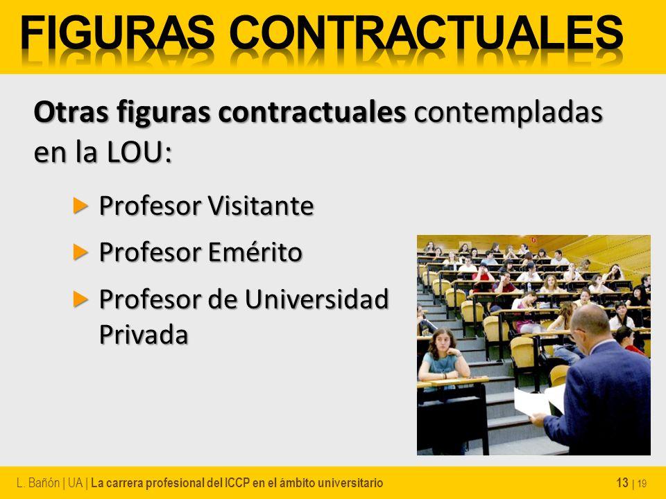 Otras figuras contractuales contempladas en la LOU: Profesor Visitante Profesor Visitante Profesor Emérito Profesor Emérito Profesor de Universidad Pr