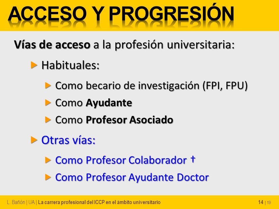 Vías de acceso a la profesión universitaria: Habituales: Habituales: Como becario de investigación (FPI, FPU) Como becario de investigación (FPI, FPU)