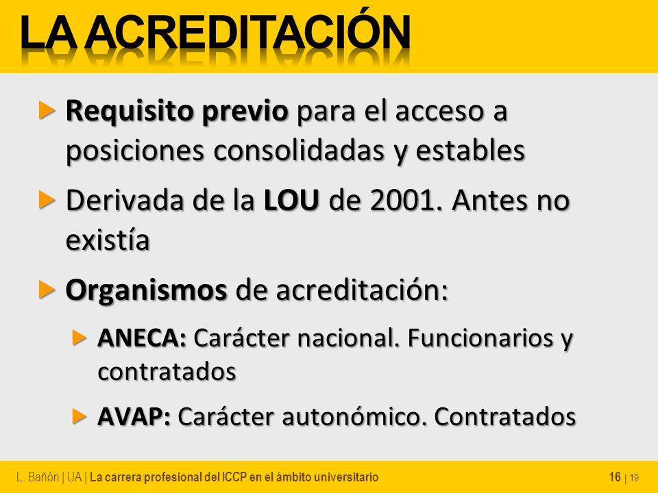 Requisito previo para el acceso a posiciones consolidadas y estables Requisito previo para el acceso a posiciones consolidadas y estables Derivada de
