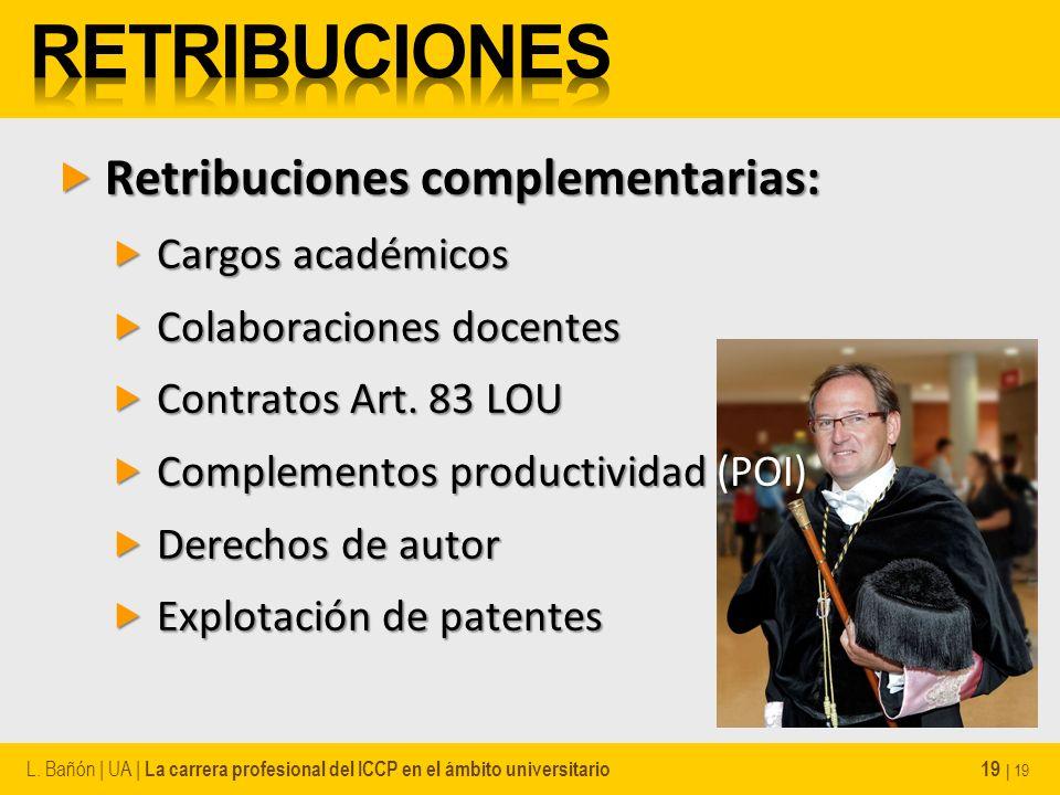 Retribuciones complementarias: Retribuciones complementarias: Cargos académicos Cargos académicos Colaboraciones docentes Colaboraciones docentes Cont