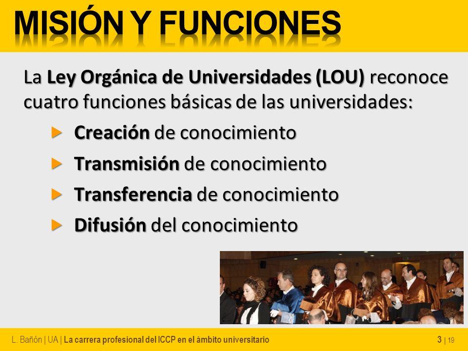 La Ley Orgánica de Universidades (LOU) reconoce cuatro funciones básicas de las universidades: Creación de conocimiento Creación de conocimiento Trans
