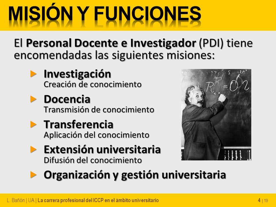 El Personal Docente e Investigador (PDI) tiene encomendadas las siguientes misiones: Investigación Creación de conocimiento Investigación Creación de