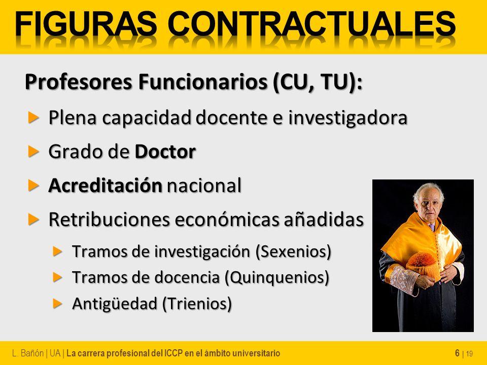 Profesores Funcionarios (CU, TU): Plena capacidad docente e investigadora Plena capacidad docente e investigadora Grado de Doctor Grado de Doctor Acre