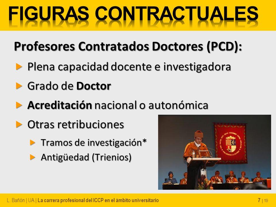 Profesores Contratados Doctores (PCD): Plena capacidad docente e investigadora Plena capacidad docente e investigadora Grado de Doctor Grado de Doctor