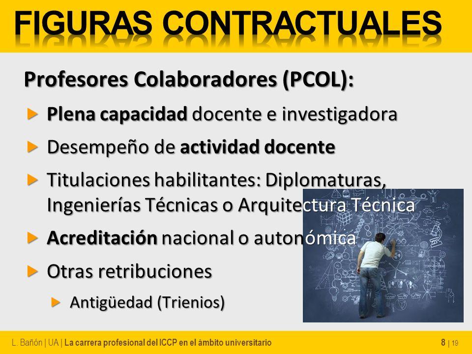 Profesores Colaboradores (PCOL): Plena capacidad docente e investigadora Plena capacidad docente e investigadora Desempeño de actividad docente Desemp