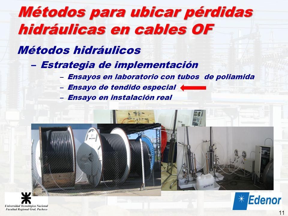 Métodos para ubicar pérdidas hidráulicas en cables OF Métodos hidráulicos –Estrategia de implementación –Ensayos en laboratorio con tubos de poliamida