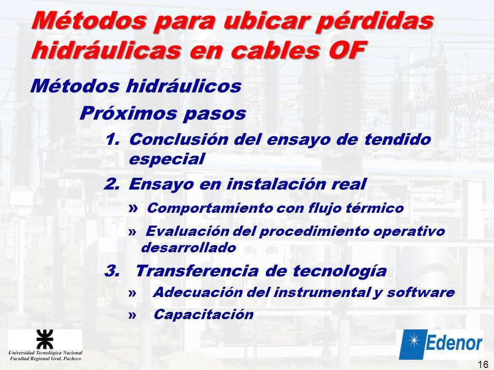 Métodos para ubicar pérdidas hidráulicas en cables OF Métodos hidráulicos Próximos pasos 1.Conclusión del ensayo de tendido especial 2.Ensayo en insta