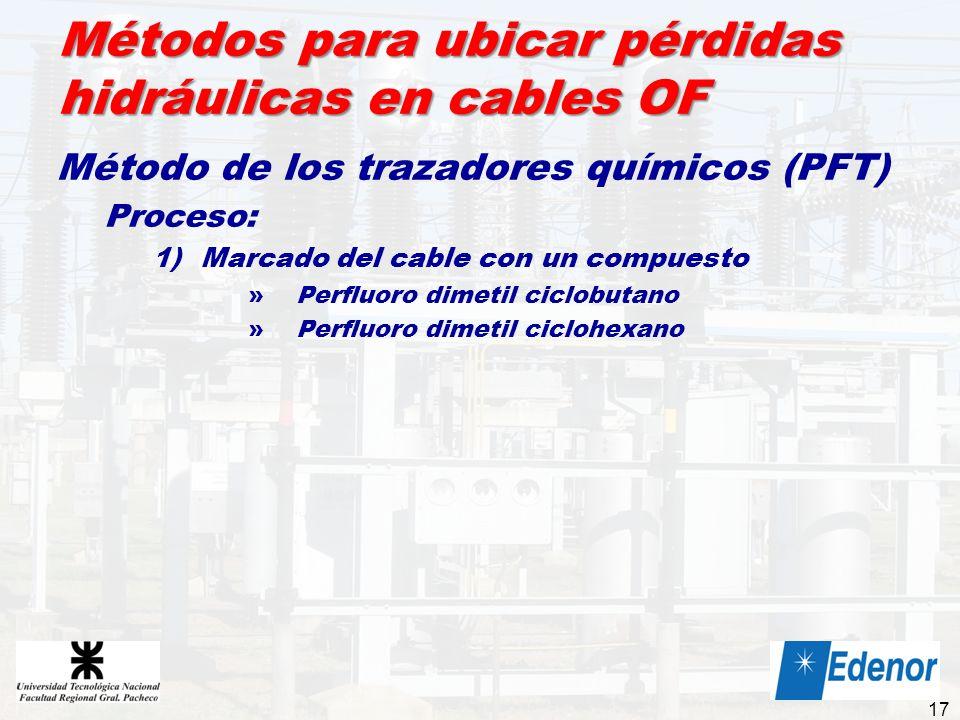 Métodos para ubicar pérdidas hidráulicas en cables OF Método de los trazadores químicos (PFT) Proceso: 1)Marcado del cable con un compuesto »Perfluoro