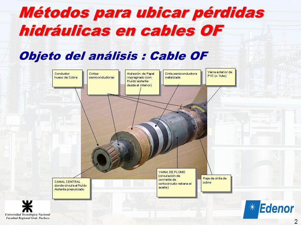 Métodos para ubicar pérdidas hidráulicas en cables OF Objeto del análisis : Cable OF 2