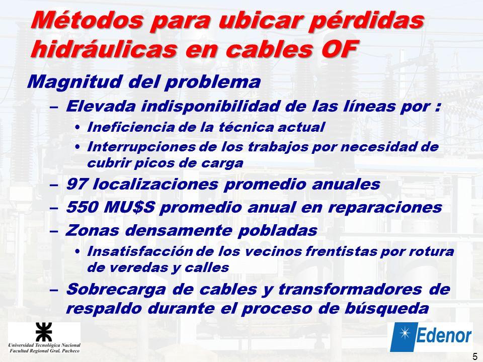 Métodos para ubicar pérdidas hidráulicas en cables OF Magnitud del problema –Elevada indisponibilidad de las líneas por : Ineficiencia de la técnica a