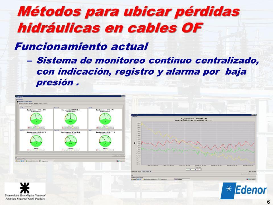 Métodos para ubicar pérdidas hidráulicas en cables OF Funcionamiento actual –Sistema de monitoreo continuo centralizado, con indicación, registro y al