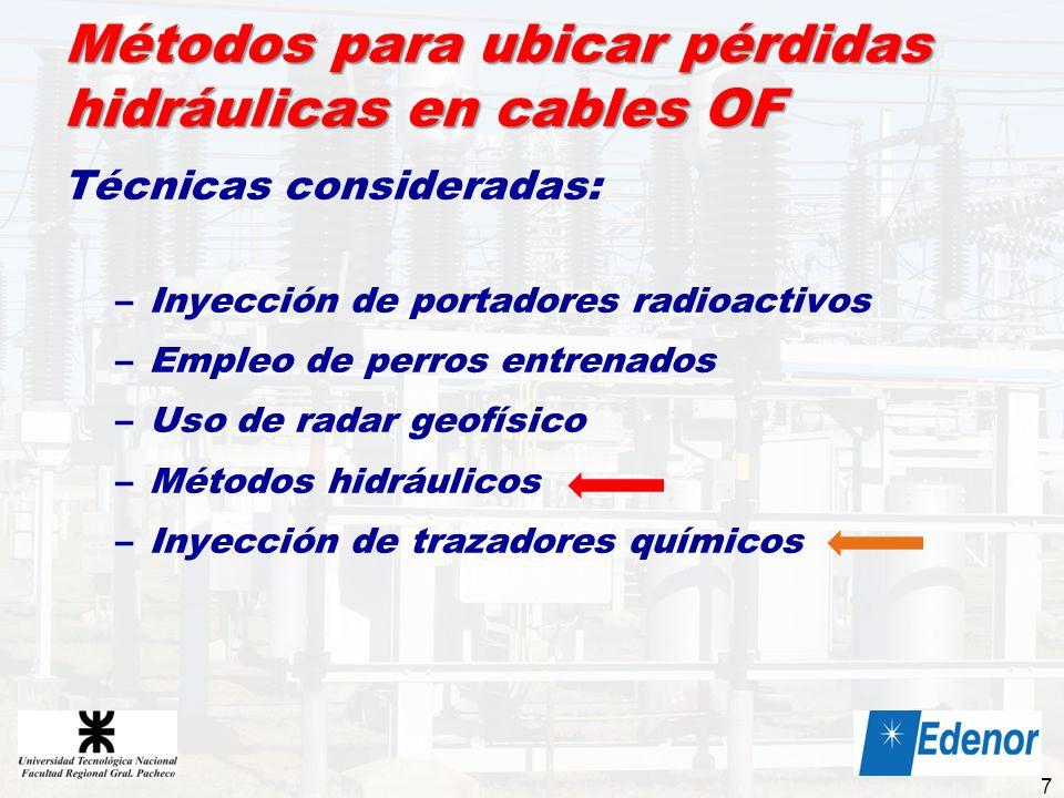 Métodos para ubicar pérdidas hidráulicas en cables OF Técnicas consideradas: –Inyección de portadores radioactivos –Empleo de perros entrenados –Uso d