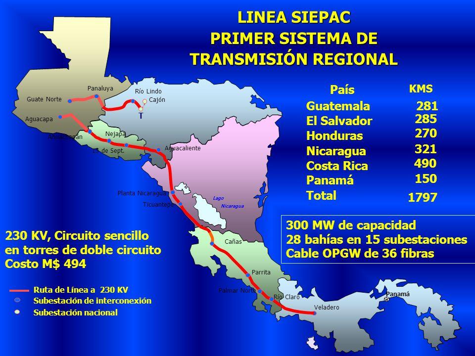 Lago Nicaragua Panamá Aguacapa Nejapa Cañas Ticuantepe Parrita Aguacaliente Veladero Cajón Río Lindo Panaluya Ahuachapán Planta Nicaragua Guate Norte