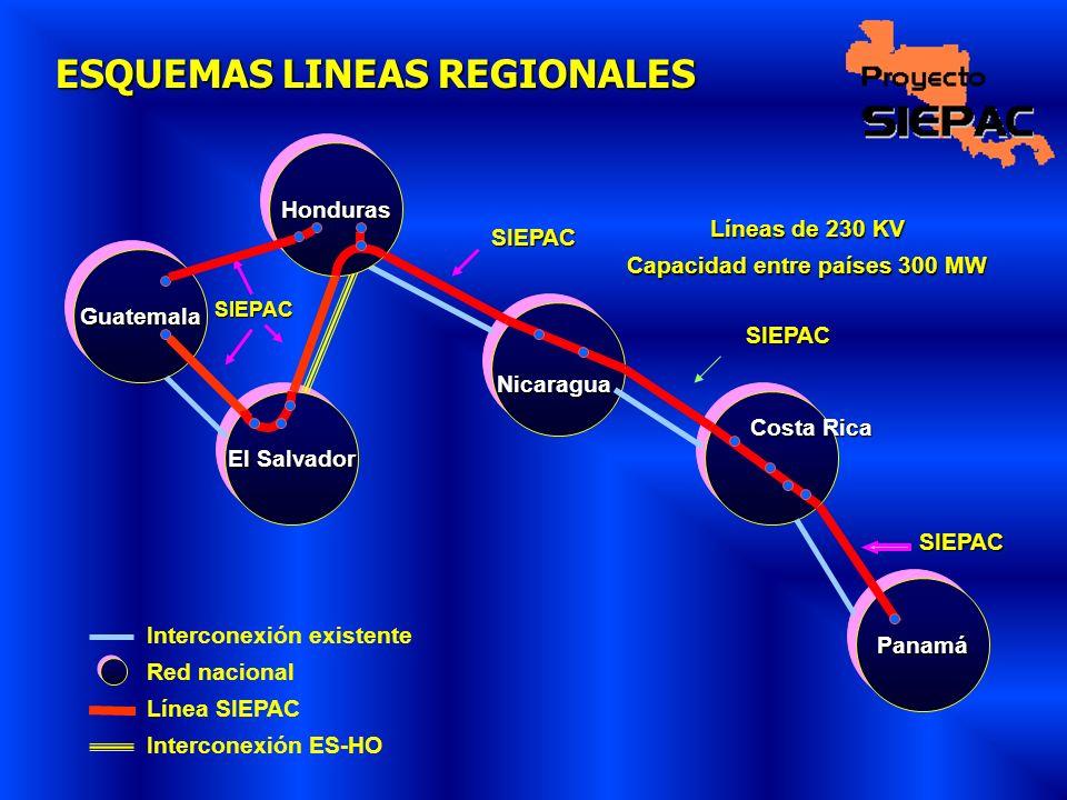 ESQUEMAS LINEAS REGIONALES GuatemalaGuatemala El Salvador PanamáPanamá Interconexión existente Red nacional Línea SIEPAC Interconexión ES-HO Líneas de