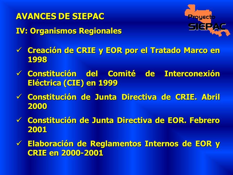 AVANCES DE SIEPAC IV: Organismos Regionales Creación de CRIE y EOR por el Tratado Marco en 1998 Creación de CRIE y EOR por el Tratado Marco en 1998 Co