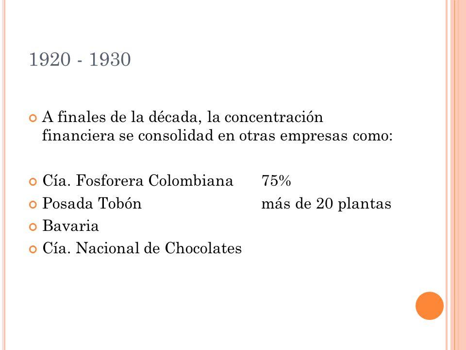 1920 - 1930 A finales de la década, la concentración financiera se consolidad en otras empresas como: Cía. Fosforera Colombiana75% Posada Tobónmás de