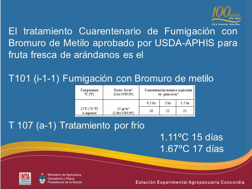 El tratamiento Cuarentenario de Fumigación con Bromuro de Metilo aprobado por USDA-APHIS para fruta fresca de arándanos es el T101 (i-1-1) Fumigación con Bromuro de metilo T 107 (a-1) Tratamiento por frío 1.11ºC 15 días 1.67ºC 17 días